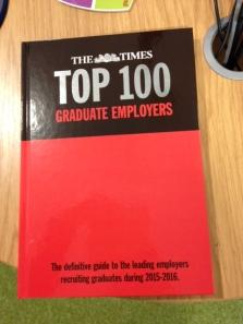 Times100